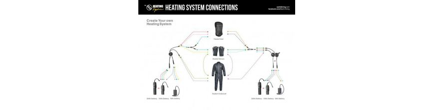 Santi Heatingsystems